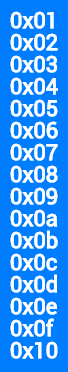 This example creates an image from hexadecimal numbers ranging from 0x00 to 0x0f (plus one). It formats hex numbers one per line, sets background color to navy blue, font color to white, font size to 22px and font face to Monospace.